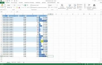 Неизвестный Excel (2016) Видеокурс