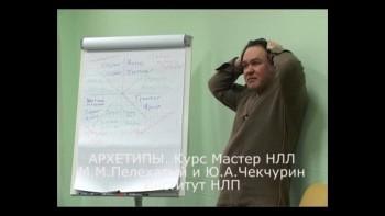 Архетипы и тени (2009) Тренинг
